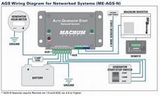 Magnum Energy Auto Generator Start Network Me Ags N
