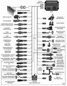 c13 sensor locations c13 c15 and c18 engines block diagram caterpillar