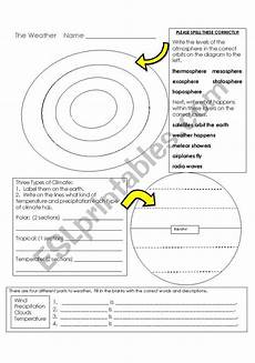 weather listening worksheets 14609 weather climate and levels of the atmosphere worksheet esl worksheet by bbroersma