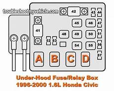 1996 honda civic ex fuse box diagram part 1 fuse relay box 1996 2000 1 6l honda civic
