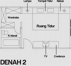 Desain Gambar Denah Rumah Menurut Fengshui Denahose
