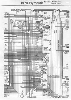 1970 gtx wiring diagram free auto wiring diagram