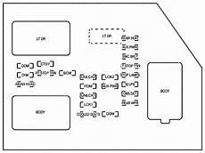 cadillac escalade fuse diagram cadillac escalade 2007 fuse box diagram auto genius