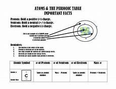 atomic structure the periodic table notes education science chemistry notes physical