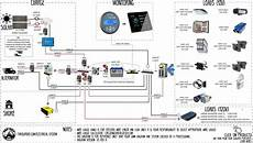 diy electrical guide build your knowledge faroutride