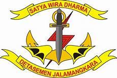 Detasemen Jalamangkara Bahasa Indonesia