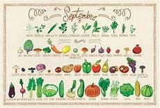 Légumes De Septembre Septembre Calendrier Fruits Et L 233 Gumes