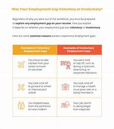 7 tips for explaining a gap in employment livecareer