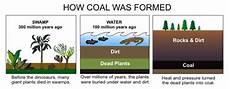 formation of coal oil and gas learning geology