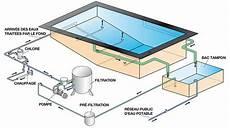 L Hygi 232 Ne 224 La Piscine Aquaspace Un Oc 233 An De Loisirs