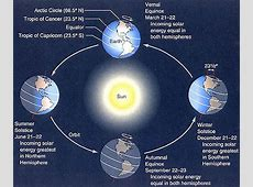 What Time Is The Winter Solstice,Winter Solstice Time and Meaning As It Falls on Great|2020-12-25