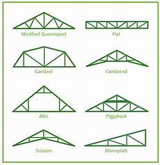 roof trusses solid value for a durable roof