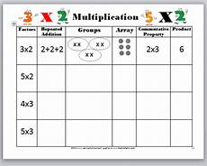 multiplication strategy worksheets grade 3 4815 learning ideas grades k 8 introducing multiplication quiz and worksheet math