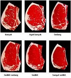 Ilmu Pangan Nilai Nutrisi Daging