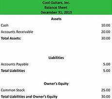 report form balance sheet definition meaning exle