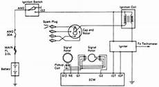 1998 Acura Integra Ignition System Circuit Diagram Free