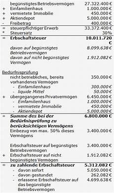 erbschaftssteuer ertragswertverfahren bei immobilien beispiel reform der erbschaft und schenkungsteuer 220 bertragung
