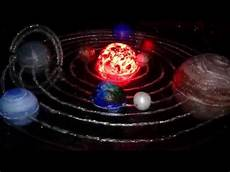 maqueta sistema planetario solar con movimiento colegio doovi maqueta sistema planetario solar con movimiento colegio doovi
