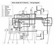 gas club car wiring diagram 1989 ezgo golf cart parts diagrams wiring diagram database