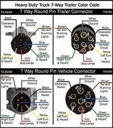 trailer caravan wiring lights etc 7 plastic plug 12n black wiring pinterest diagram