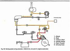 1990 4 3 Starter Solenoid Wiring Diagram