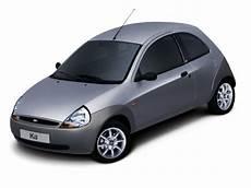 Ford Ka Ford Wiki Fandom Powered By Wikia
