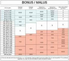 bonus malus et assurance auto les r 232 gles et coefficients