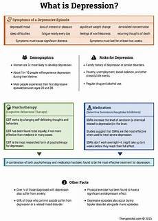 depression info sheet worksheet therapist aid