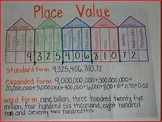 place value relationships 4th grade worksheets 5526 anchor charts mrs martin s classroom cookbook