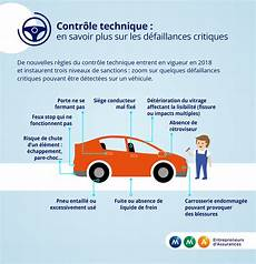 liste defaillance critique controle technique 2018 contr 244 le technique auto r 232 gles et d 233 faillances