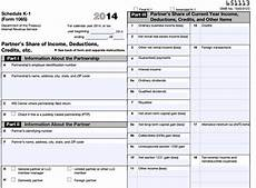 the schedule k 1 form explained the motley fool