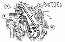 Changement Courroie Distribution Ford Focus Tdci 115