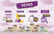 prix immobilier reims reims le prix de l immobilier peut varier du simple au