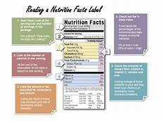 a taste of cynergy reading nutrition facts labels