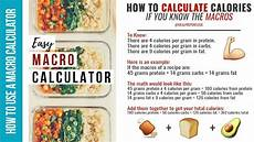 how to use a macro calculator meal prep on fleek