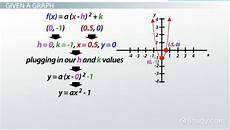 how to write quadratic functions video lesson