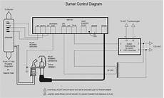 millivolt thermostat wiring diagram download wiring collection