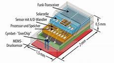 Solid State Akkus Energiespeicher F 252 R Energy Harvesting