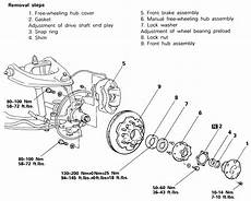 online service manuals 1987 mitsubishi truck parental controls 1993 mitsubishi truck removing front hub assembly repair guides front suspension wheel