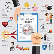 agency car insurance health insurance policy services vector premium