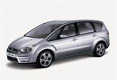 ford s max specs of wheel sizes tires pcd offset and