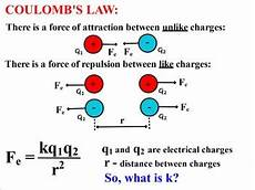 physics electricity electrostatics charges coulomb s