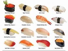 image gallery nigiri sushi types exoticz in 2019 types