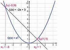 grafisches l 246 sen quadratischen gleichungen kapiert de