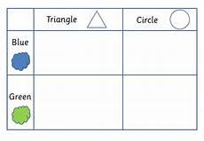 Carroll Diagrams Shape Sorting By Jordantelope
