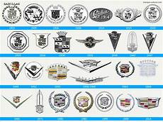 L Histoire Et La Signification Du Logo Cadillac Logos