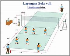 Ukuran Tinggi Net Bola Voli Putra Putri Soalan Bv