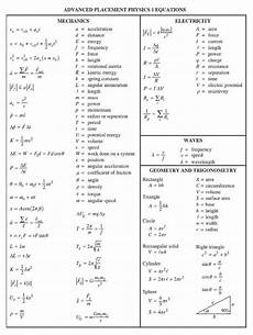 advanced placement physics b equations developed for 2017 tessshebaylo