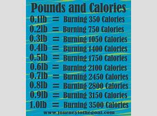 how many calories should i consume