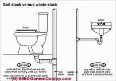Toilet Vent Stack Diagram Beautiful
